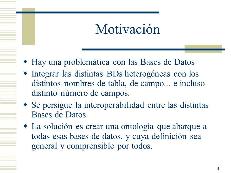 4 Motivación Hay una problemática con las Bases de Datos Integrar las distintas BDs heterogéneas con los distintos nombres de tabla, de campo... e inc