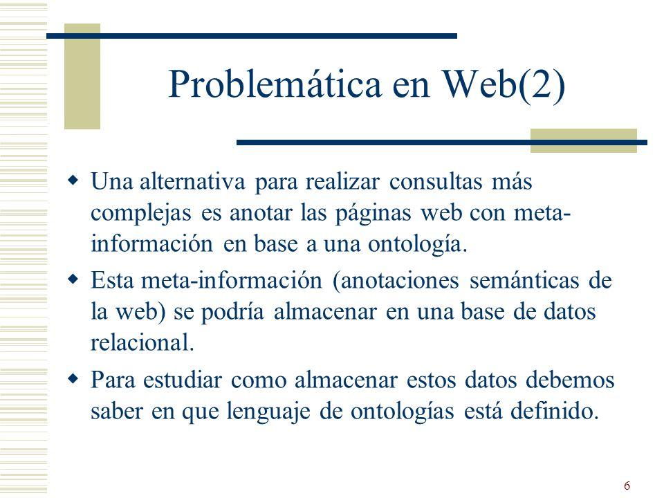 6 Problemática en Web(2) Una alternativa para realizar consultas más complejas es anotar las páginas web con meta- información en base a una ontología