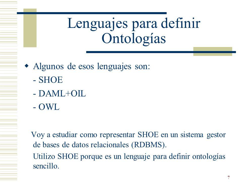 7 Lenguajes para definir Ontologías Algunos de esos lenguajes son: - SHOE - DAML+OIL - OWL Voy a estudiar como representar SHOE en un sistema gestor d