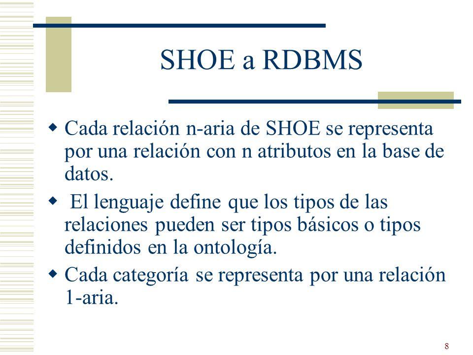 8 SHOE a RDBMS Cada relación n-aria de SHOE se representa por una relación con n atributos en la base de datos. El lenguaje define que los tipos de la
