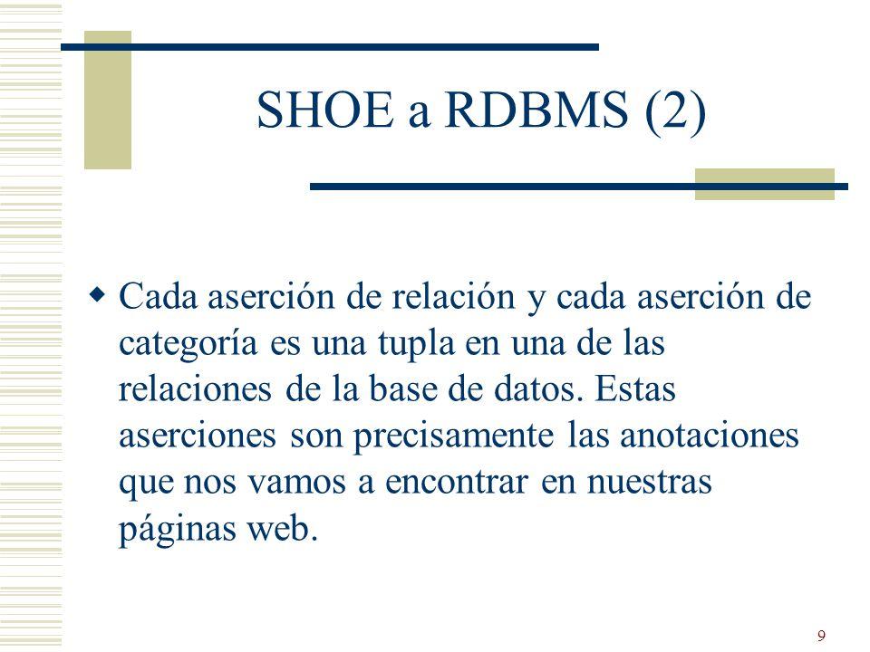 9 SHOE a RDBMS (2) Cada aserción de relación y cada aserción de categoría es una tupla en una de las relaciones de la base de datos. Estas aserciones