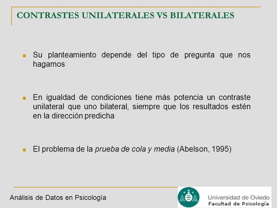 Análisis de Datos en Psicología CONTRASTES UNILATERALES VS BILATERALES Su planteamiento depende del tipo de pregunta que nos hagamos En igualdad de co