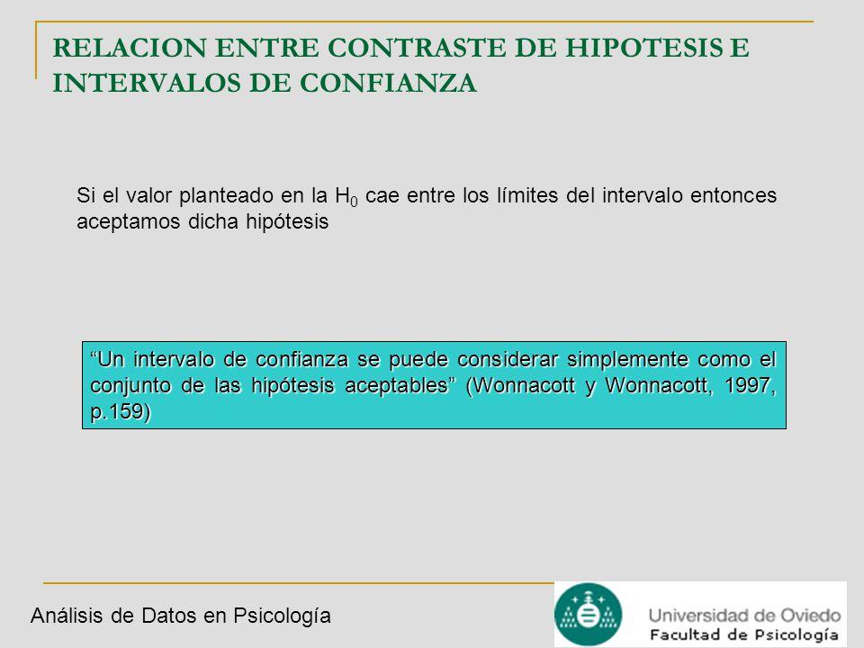 Análisis de Datos en Psicología RELACION ENTRE CONTRASTE DE HIPOTESIS E INTERVALOS DE CONFIANZA Si el valor planteado en la H 0 cae entre los límites