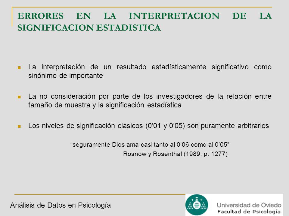 Análisis de Datos en Psicología ALTERNATIVAS A LAS PRUEBAS DE SIGNIFICACION Sustituir significativo por ESTADISTICAMENTE SIGNIFICATIVO Usar INDICES DE TAMAÑO DE EFECTO Emplear INTERVALOS DE CONFIANZA META-ANALISIS Estudios de REPLICACION