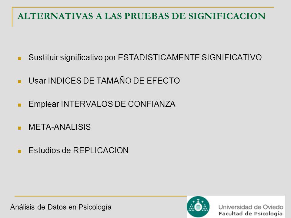 Análisis de Datos en Psicología ALTERNATIVAS A LAS PRUEBAS DE SIGNIFICACION Sustituir significativo por ESTADISTICAMENTE SIGNIFICATIVO Usar INDICES DE