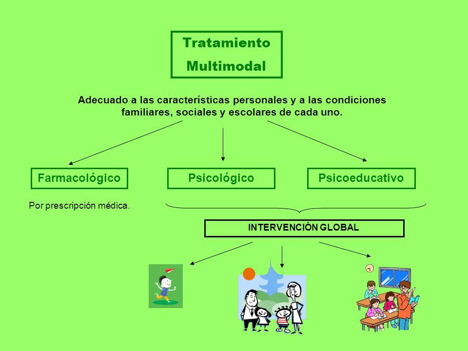 Tratamiento Multimodal Adecuado a las características personales y a las condiciones familiares, sociales y escolares de cada uno. FarmacológicoPsicol
