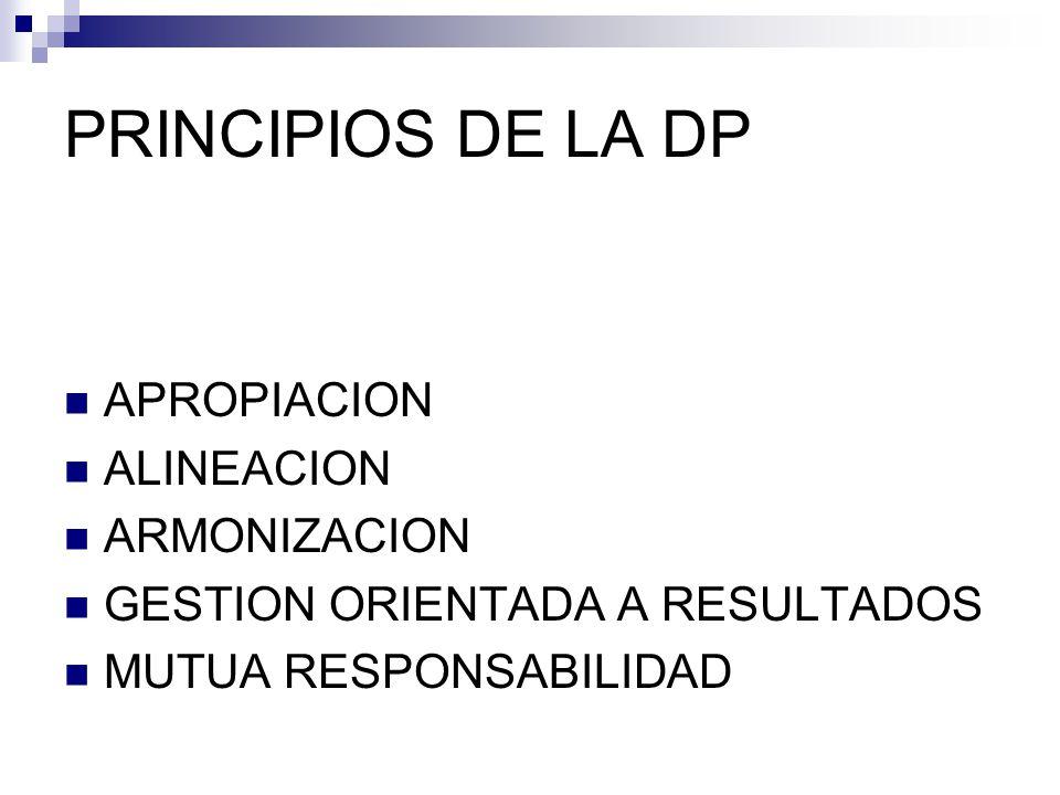 PRINCIPIOS DE LA DP APROPIACION ALINEACION ARMONIZACION GESTION ORIENTADA A RESULTADOS MUTUA RESPONSABILIDAD