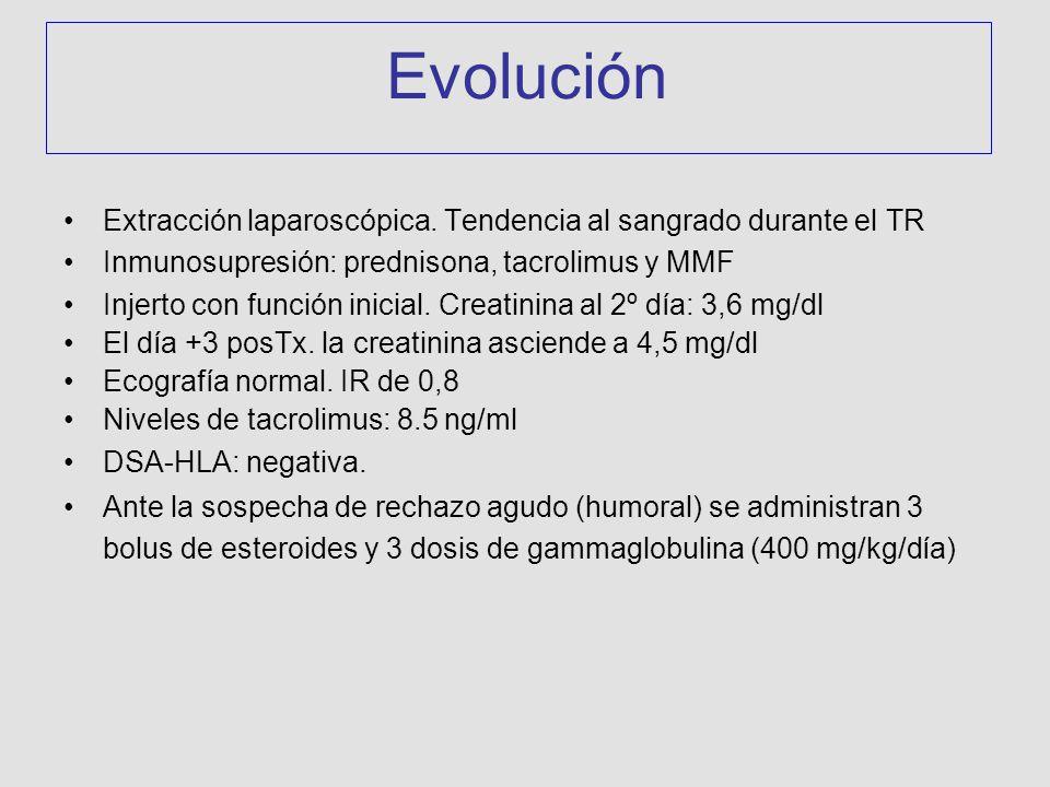 Evolución Extracción laparoscópica. Tendencia al sangrado durante el TR Inmunosupresión: prednisona, tacrolimus y MMF Injerto con función inicial. Cre