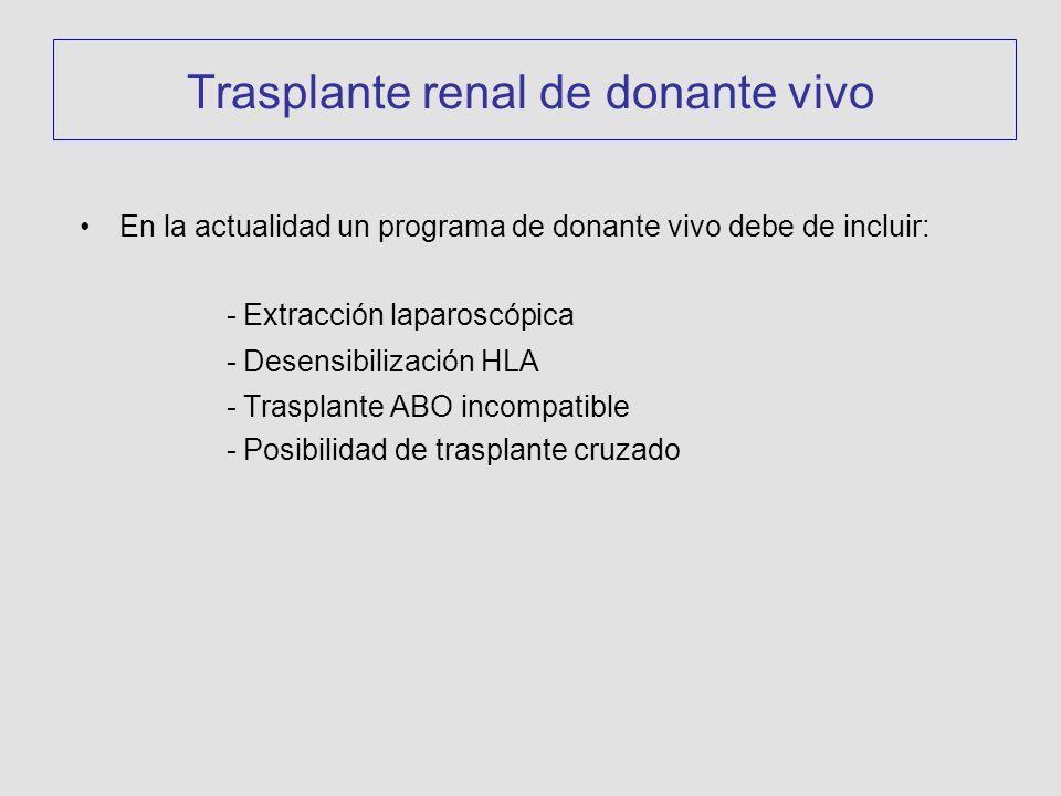 Trasplante renal de donante vivo En la actualidad un programa de donante vivo debe de incluir: - Extracción laparoscópica - Desensibilización HLA - Trasplante ABO incompatible - Posibilidad de trasplante cruzado