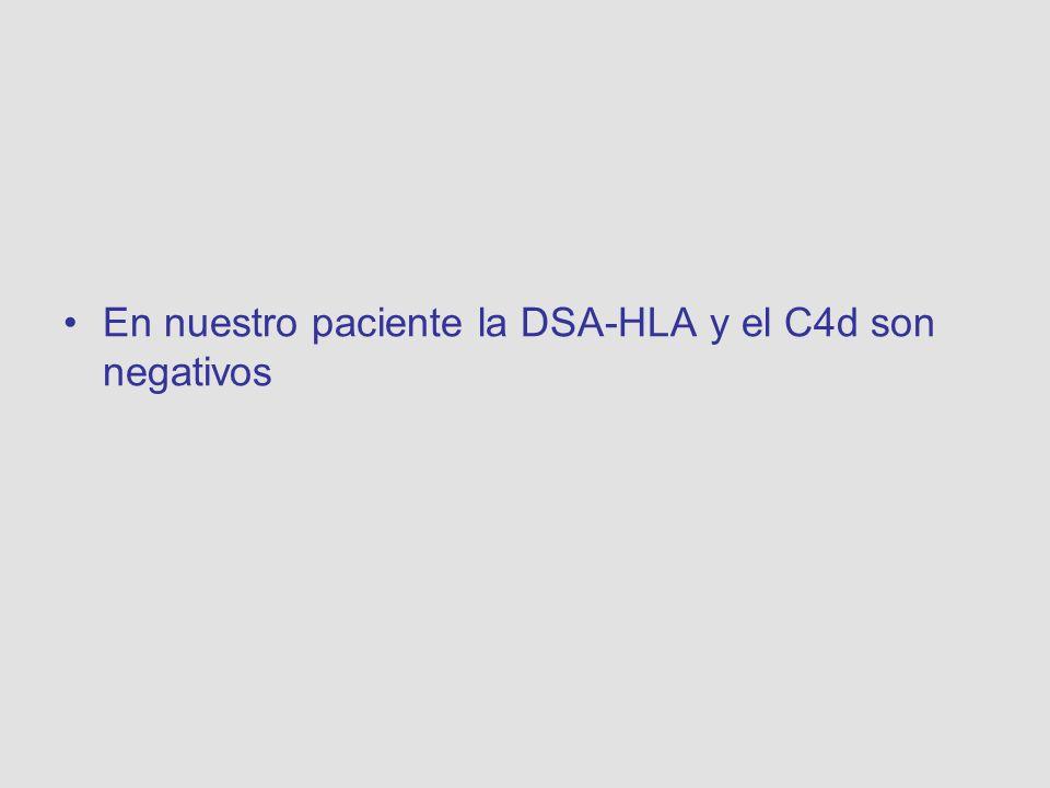 En nuestro paciente la DSA-HLA y el C4d son negativos