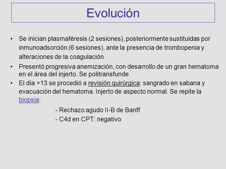 Evolución Se inician plasmaféresis (2 sesiones), posteriormente sustituidas por inmunoadsorción (6 sesiones), ante la presencia de trombopenia y alter