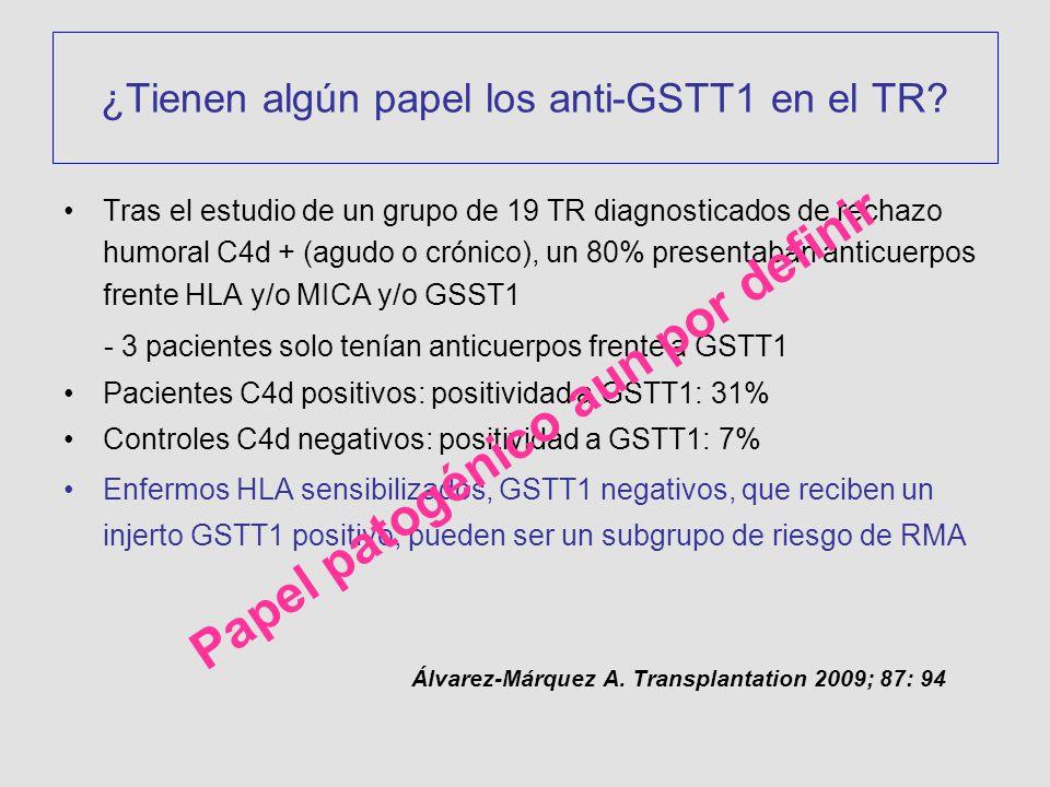 Tras el estudio de un grupo de 19 TR diagnosticados de rechazo humoral C4d + (agudo o crónico), un 80% presentaban anticuerpos frente HLA y/o MICA y/o GSST1 - 3 pacientes solo tenían anticuerpos frente a GSTT1 Pacientes C4d positivos: positividad a GSTT1: 31% Controles C4d negativos: positividad a GSTT1: 7% Enfermos HLA sensibilizados, GSTT1 negativos, que reciben un injerto GSTT1 positivo, pueden ser un subgrupo de riesgo de RMA ¿Tienen algún papel los anti-GSTT1 en el TR.