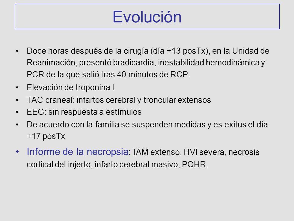 Evolución Doce horas después de la cirugía (día +13 posTx), en la Unidad de Reanimación, presentó bradicardia, inestabilidad hemodinámica y PCR de la que salió tras 40 minutos de RCP.