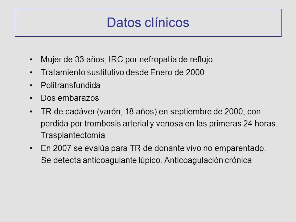 Mujer de 33 años, IRC por nefropatía de reflujo Tratamiento sustitutivo desde Enero de 2000 Politransfundida Dos embarazos TR de cadáver (varón, 18 añ