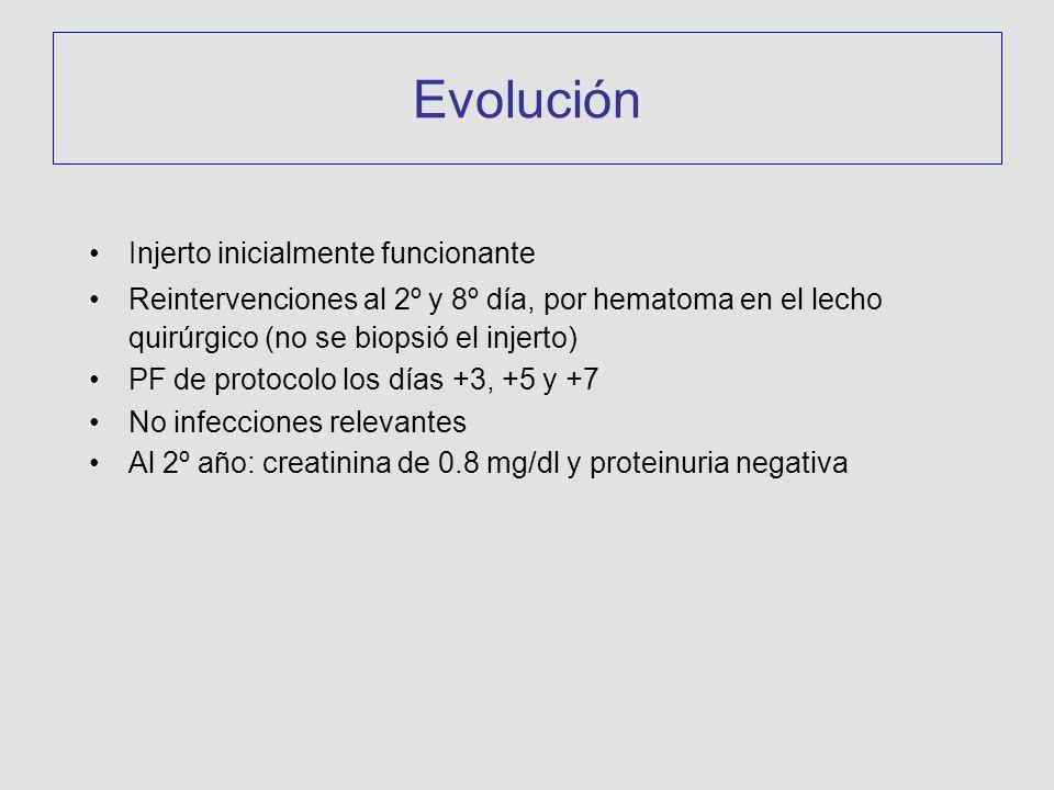 Injerto inicialmente funcionante Reintervenciones al 2º y 8º día, por hematoma en el lecho quirúrgico (no se biopsió el injerto) PF de protocolo los días +3, +5 y +7 No infecciones relevantes Al 2º año: creatinina de 0.8 mg/dl y proteinuria negativa Evolución