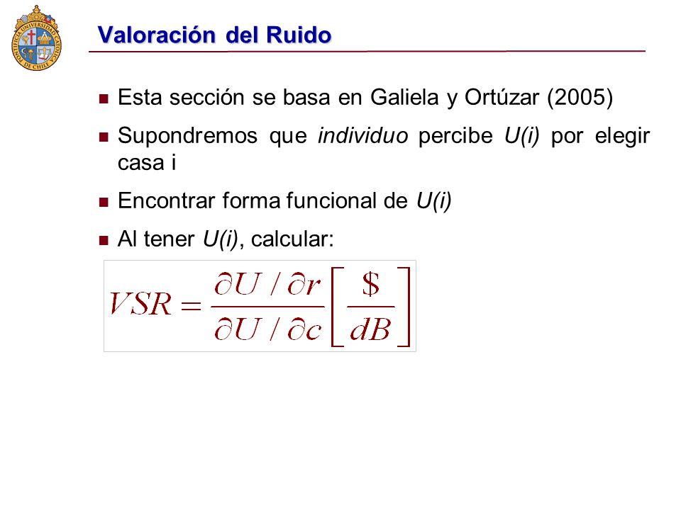 Valoración del Ruido Esta sección se basa en Galiela y Ortúzar (2005) Supondremos que individuo percibe U(i) por elegir casa i Encontrar forma funcional de U(i) Al tener U(i), calcular: