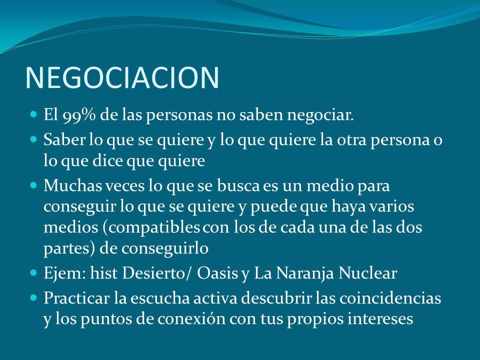 NEGOCIACION El 99% de las personas no saben negociar. Saber lo que se quiere y lo que quiere la otra persona o lo que dice que quiere Muchas veces lo