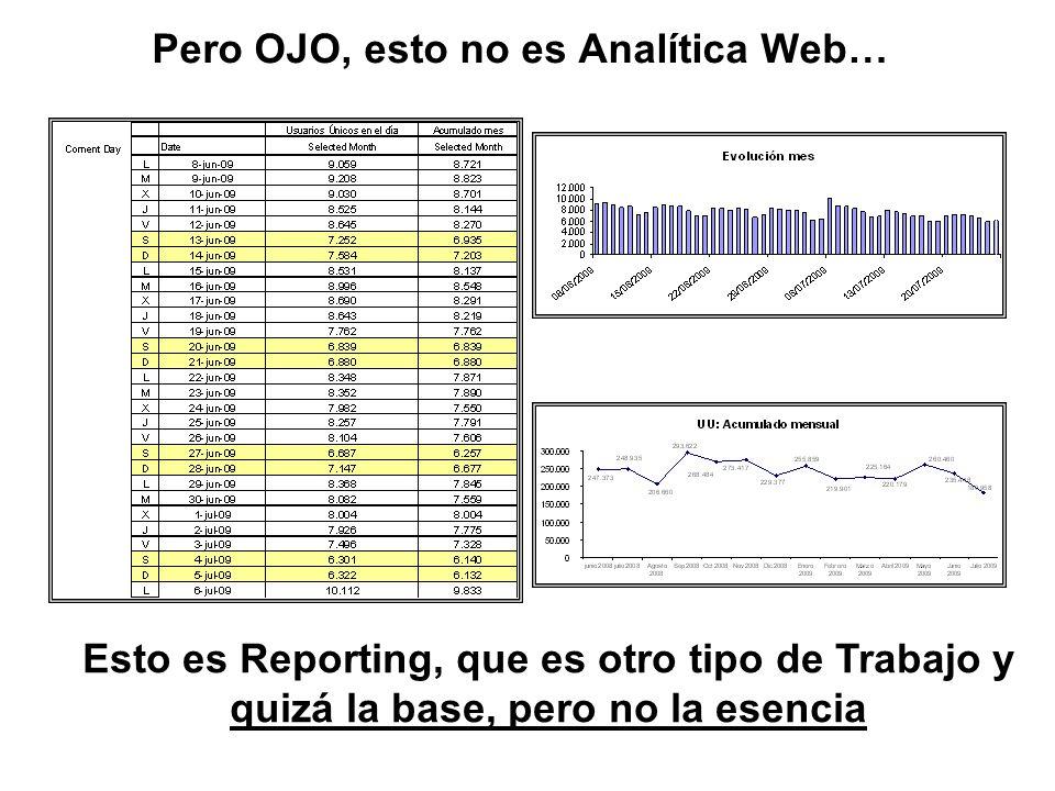 Pero OJO, esto no es Analítica Web… Esto es Reporting, que es otro tipo de Trabajo y quizá la base, pero no la esencia