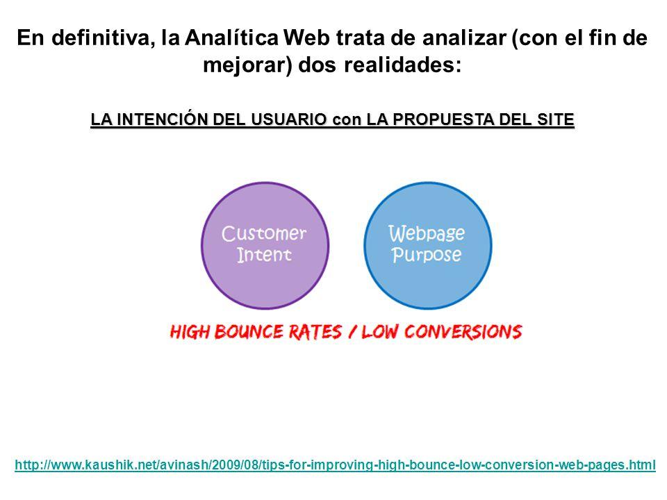 LA INTENCIÓN DEL USUARIO con LA PROPUESTA DEL SITE En definitiva, la Analítica Web trata de analizar (con el fin de mejorar) dos realidades: LA INTENCIÓN DEL USUARIO con LA PROPUESTA DEL SITE http://www.kaushik.net/avinash/2009/08/tips-for-improving-high-bounce-low-conversion-web-pages.html