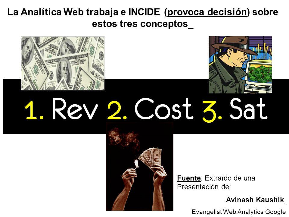 La Analítica Web trabaja e INCIDE (provoca decisión) sobre estos tres conceptos_ Fuente: Extraído de una Presentación de: Avinash Kaushik, Evangelist Web Analytics Google