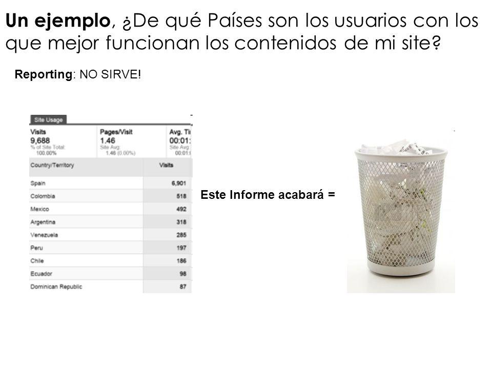 Un ejemplo, ¿De qué Países son los usuarios con los que mejor funcionan los contenidos de mi site? Reporting: NO SIRVE! Este Informe acabará =