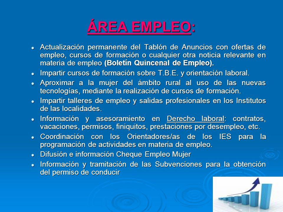 ÁREA EMPLEO: Actualización permanente del Tablón de Anuncios con ofertas de empleo, cursos de formación o cualquier otra noticia relevante en materia de empleo (Boletín Quincenal de Empleo).