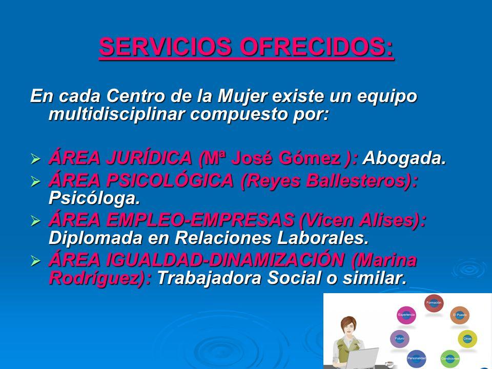 SERVICIOS OFRECIDOS: En cada Centro de la Mujer existe un equipo multidisciplinar compuesto por: ÁREA JURÍDICA (Mª José Gómez ): Abogada.