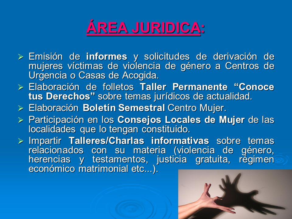 ÁREA JURIDICA: Emisión de informes y solicitudes de derivación de mujeres víctimas de violencia de género a Centros de Urgencia o Casas de Acogida.