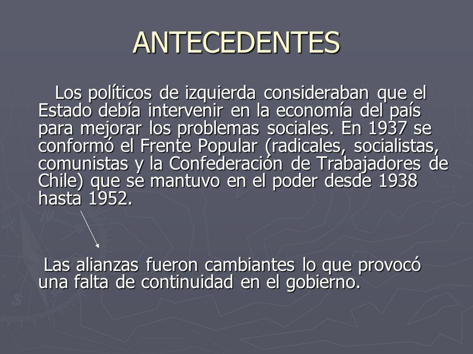 ANTECEDENTES Los políticos de izquierda consideraban que el Estado debía intervenir en la economía del país para mejorar los problemas sociales.