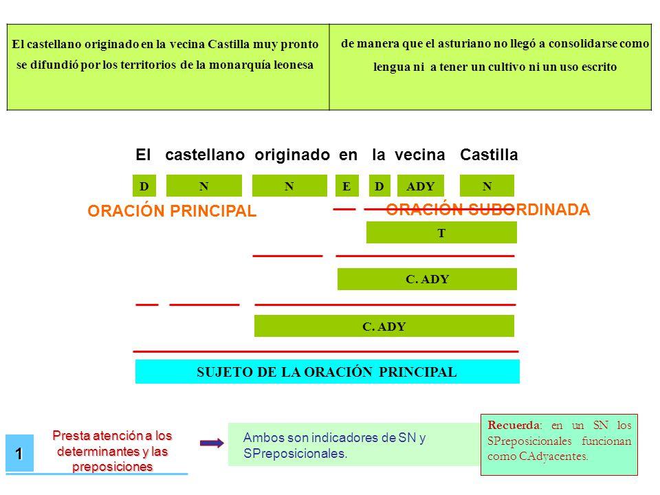 ORACIÓN SUBORDINADA ADVERBIAL CONSECUTIVA ORACIÓN COMPUESTA COORDINADA El castellano originado en la vecina Castilla muy pronto se difundió por los te