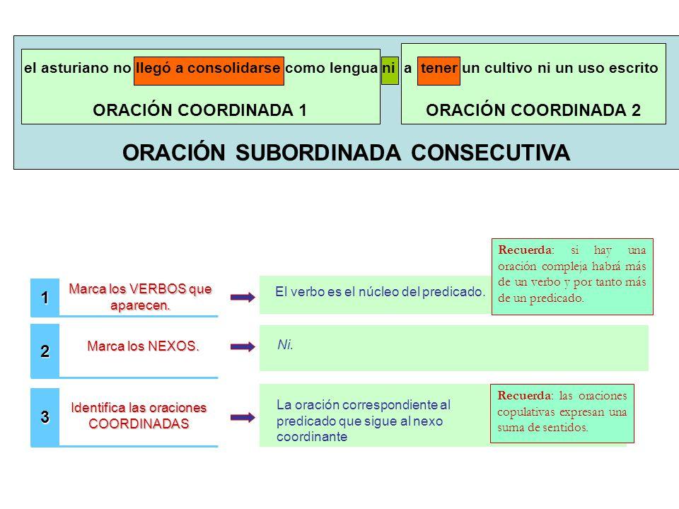 P C. CIRC NDE T muy pronto se difundió por los territorios de la monarquía leonesa C. ADYNDENNADY C. ADY T C. CIRCUNSTANCIAL PREDICADO DE LA ORACIÓN P