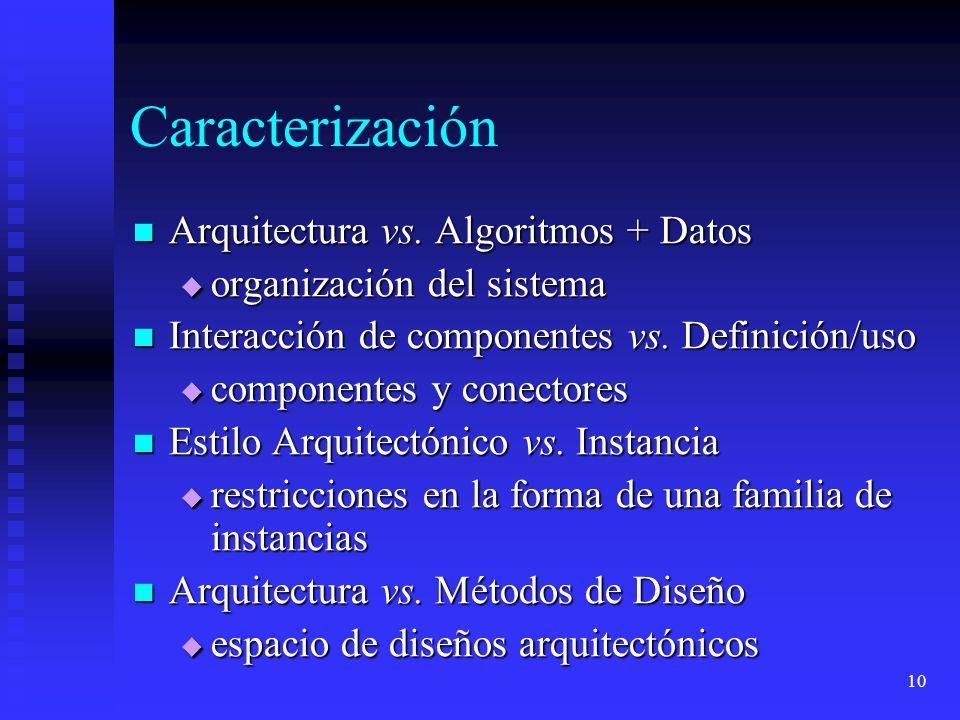 10 Caracterización Arquitectura vs. Algoritmos + Datos Arquitectura vs. Algoritmos + Datos organización del sistema organización del sistema Interacci