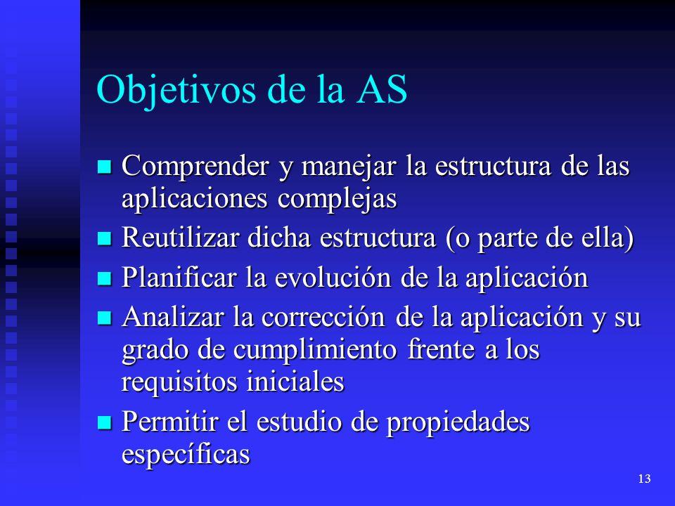 13 Objetivos de la AS Comprender y manejar la estructura de las aplicaciones complejas Comprender y manejar la estructura de las aplicaciones compleja