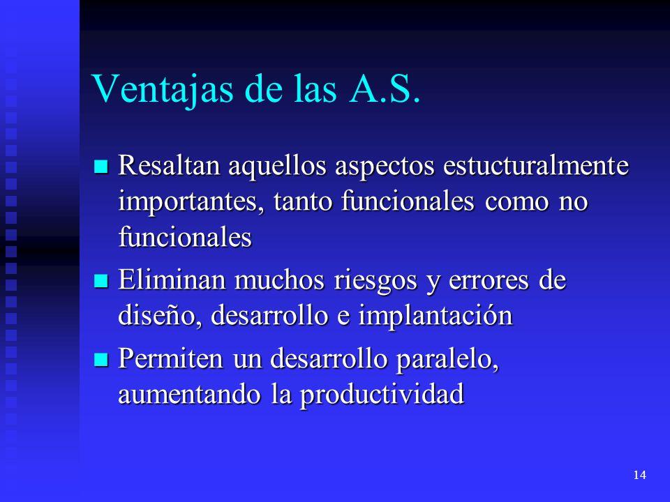 14 Ventajas de las A.S. Resaltan aquellos aspectos estucturalmente importantes, tanto funcionales como no funcionales Resaltan aquellos aspectos estuc