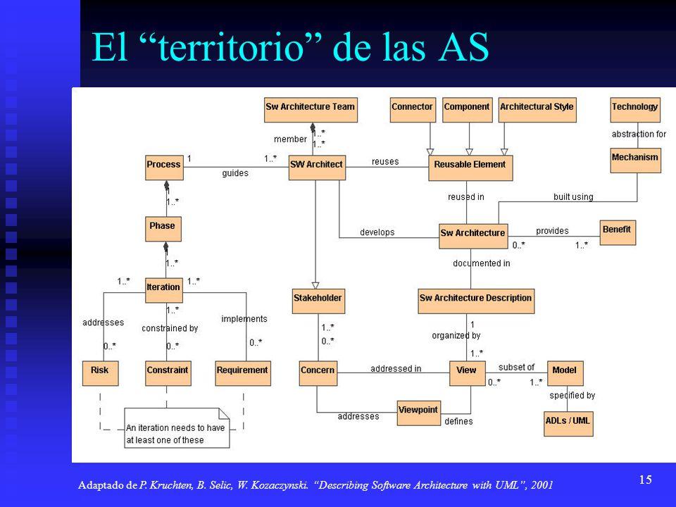 15 El territorio de las AS Adaptado de P. Kruchten, B. Selic, W. Kozaczynski. Describing Software Architecture with UML, 2001