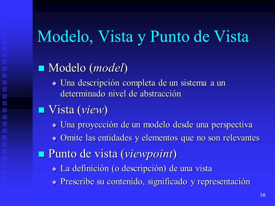 16 Modelo, Vista y Punto de Vista Modelo (model) Modelo (model) Una descripción completa de un sistema a un determinado nivel de abstracción Una descr