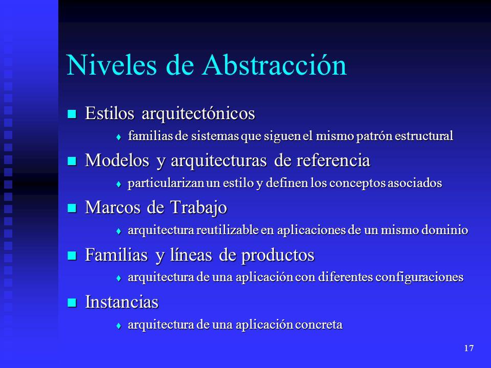 17 Niveles de Abstracción Estilos arquitectónicos Estilos arquitectónicos familias de sistemas que siguen el mismo patrón estructural familias de sist