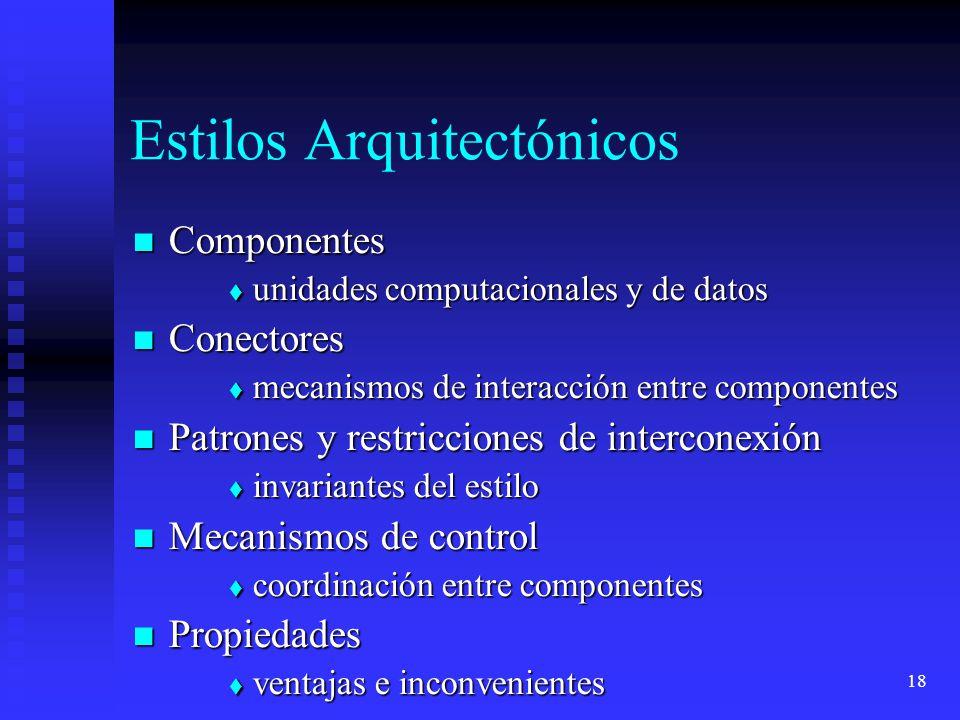 18 Estilos Arquitectónicos Componentes Componentes unidades computacionales y de datos unidades computacionales y de datos Conectores Conectores mecan