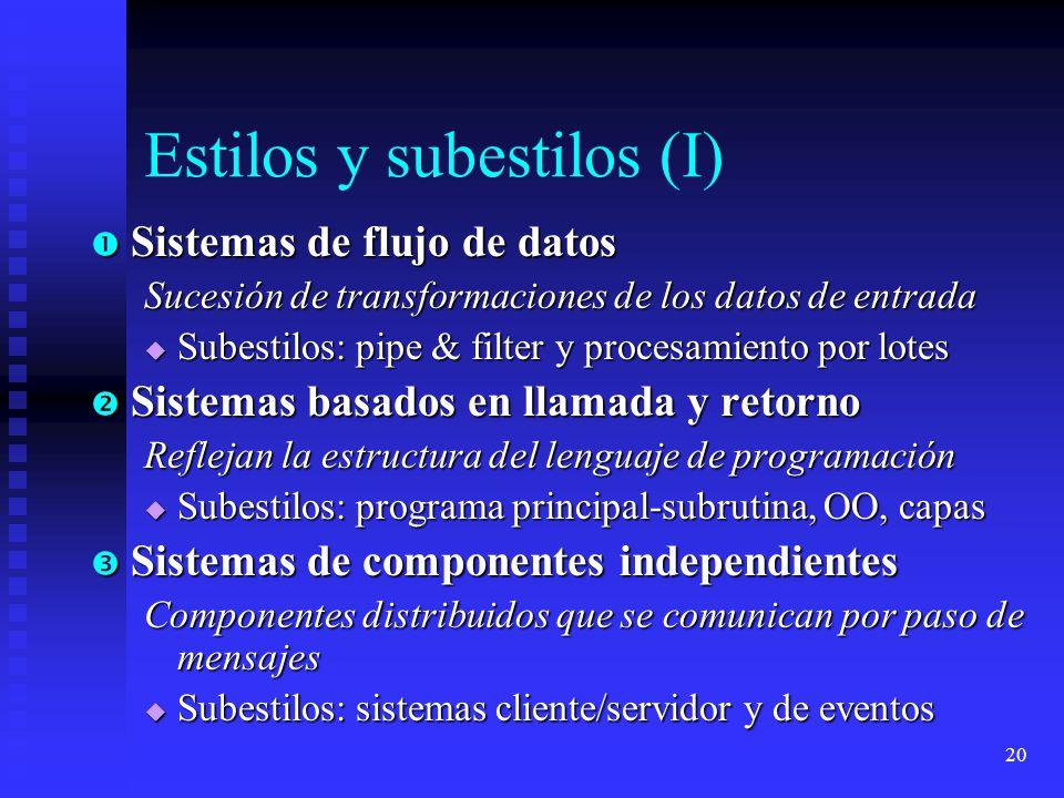 20 Estilos y subestilos (I) Sistemas de flujo de datos Sistemas de flujo de datos Sucesión de transformaciones de los datos de entrada Subestilos: pip