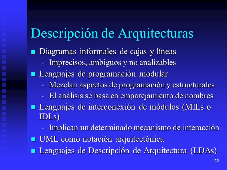 22 Descripción de Arquitecturas Diagramas informales de cajas y líneas Diagramas informales de cajas y líneas Imprecisos, ambiguos y no analizables Im