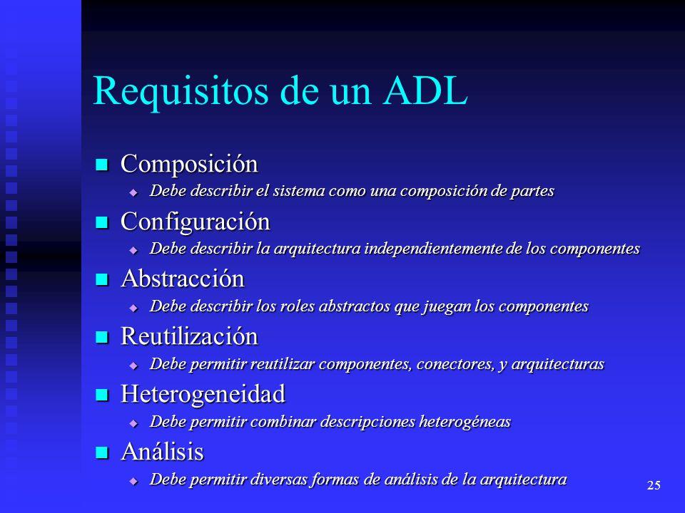 25 Requisitos de un ADL Composición Composición Debe describir el sistema como una composición de partes Debe describir el sistema como una composició