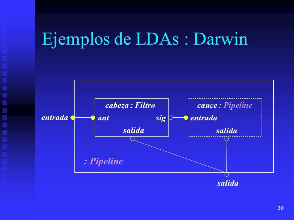 30 Ejemplos de LDAs : Darwin entrada cabeza : Filtro ant salida : Pipeline entrada salida cauce : Pipeline sig