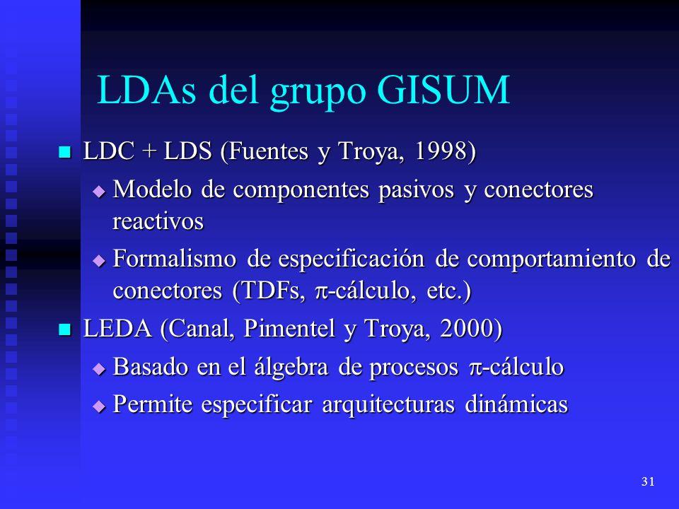 31 LDAs del grupo GISUM LDC + LDS (Fuentes y Troya, 1998) LDC + LDS (Fuentes y Troya, 1998) Modelo de componentes pasivos y conectores reactivos Model