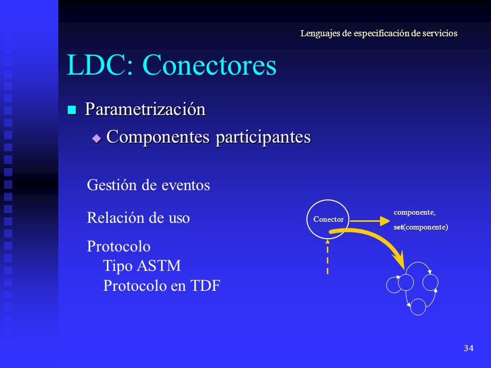 34 LDC: Conectores Parametrización Parametrización Componentes participantes Componentes participantes Relación de uso Gestión de eventos Conector com