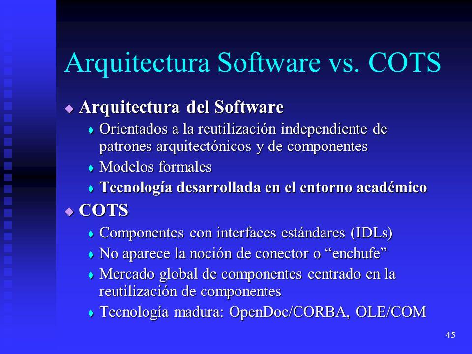 45 Arquitectura Software vs. COTS Arquitectura del Software Arquitectura del Software Orientados a la reutilización independiente de patrones arquitec