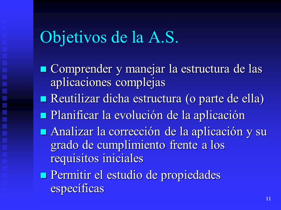 11 Objetivos de la A.S.