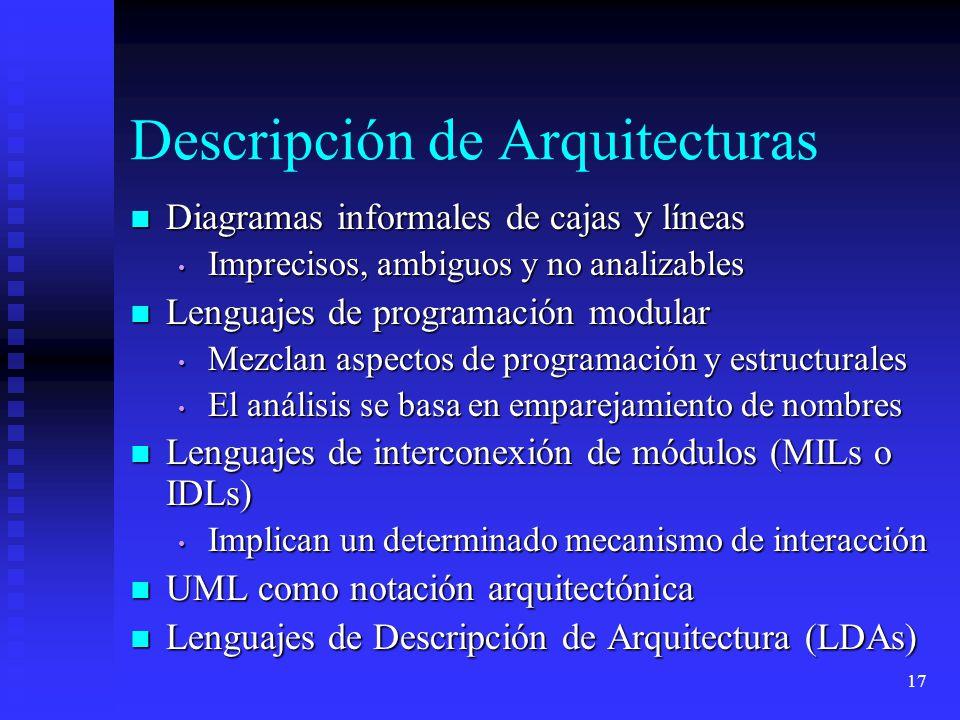 17 Descripción de Arquitecturas Diagramas informales de cajas y líneas Diagramas informales de cajas y líneas Imprecisos, ambiguos y no analizables Imprecisos, ambiguos y no analizables Lenguajes de programación modular Lenguajes de programación modular Mezclan aspectos de programación y estructurales Mezclan aspectos de programación y estructurales El análisis se basa en emparejamiento de nombres El análisis se basa en emparejamiento de nombres Lenguajes de interconexión de módulos (MILs o IDLs) Lenguajes de interconexión de módulos (MILs o IDLs) Implican un determinado mecanismo de interacción Implican un determinado mecanismo de interacción UML como notación arquitectónica UML como notación arquitectónica Lenguajes de Descripción de Arquitectura (LDAs) Lenguajes de Descripción de Arquitectura (LDAs)