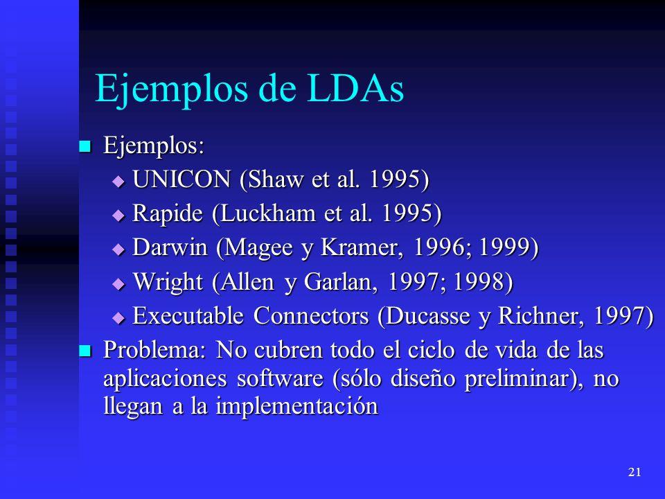 21 Ejemplos de LDAs Ejemplos: Ejemplos: UNICON (Shaw et al.