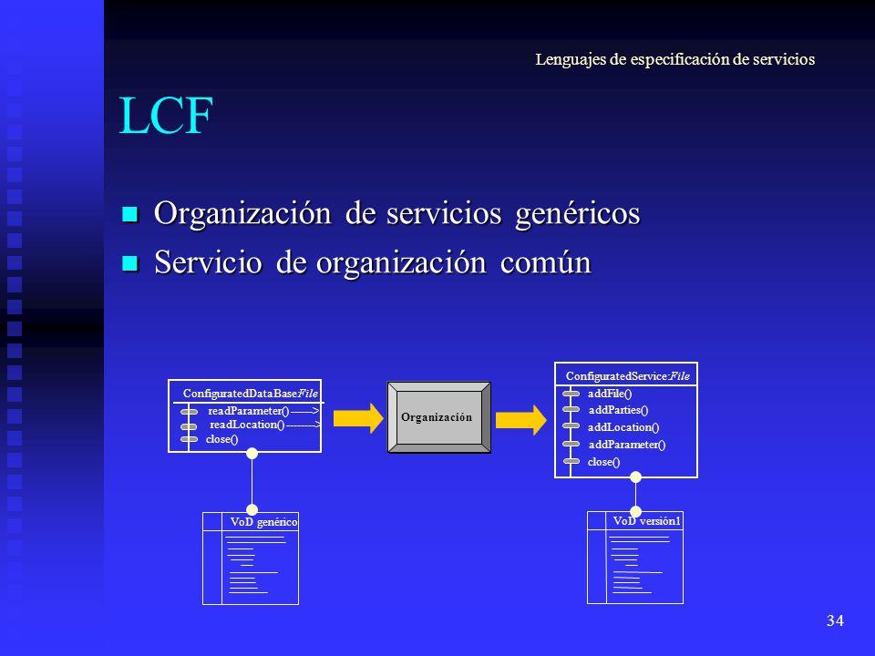 34 LCF Organización de servicios genéricos Organización de servicios genéricos Servicio de organización común Servicio de organización común readLocation() --------> close() ConfiguratedDataBase: File readParameter() ------> ConfiguratedService: File addFile() addParties() addLocation() addParameter() close() Organización VoD genérico VoD versión1 Lenguajes de especificación de servicios