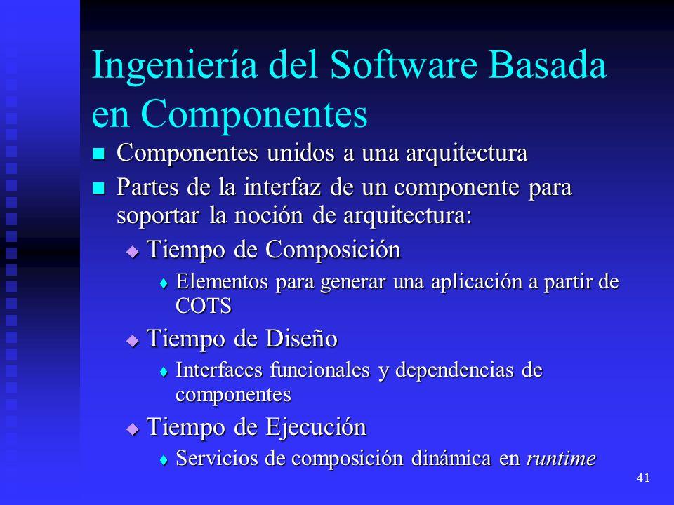 41 Ingeniería del Software Basada en Componentes Componentes unidos a una arquitectura Componentes unidos a una arquitectura Partes de la interfaz de un componente para soportar la noción de arquitectura: Partes de la interfaz de un componente para soportar la noción de arquitectura: Tiempo de Composición Tiempo de Composición Elementos para generar una aplicación a partir de COTS Elementos para generar una aplicación a partir de COTS Tiempo de Diseño Tiempo de Diseño Interfaces funcionales y dependencias de componentes Interfaces funcionales y dependencias de componentes Tiempo de Ejecución Tiempo de Ejecución Servicios de composición dinámica en runtime Servicios de composición dinámica en runtime
